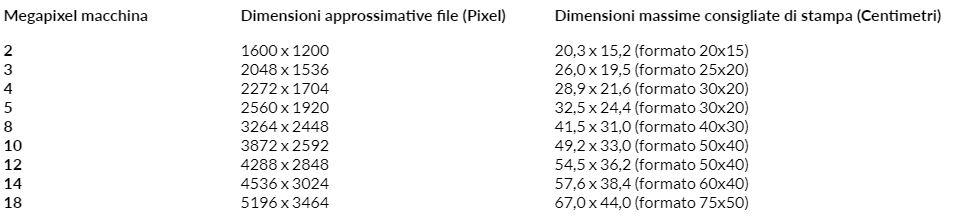 stampa-grande-formato-misure